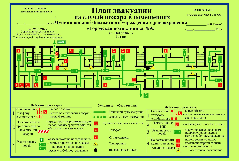 Как сделать план эвакуации людей при пожаре 71
